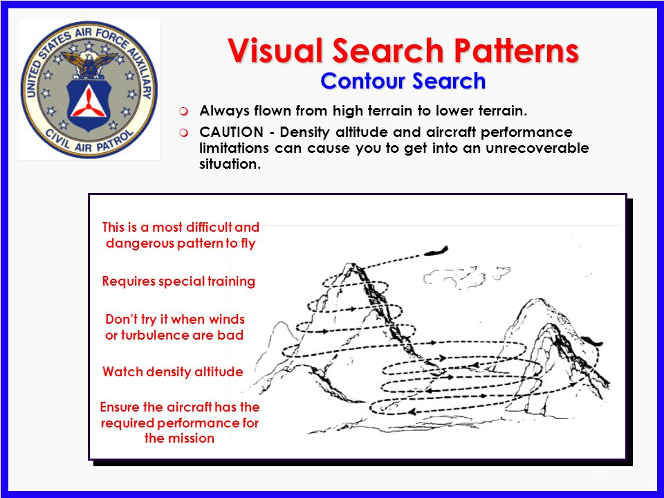 Visual Search Patterns Contour Search