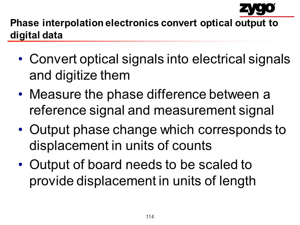 Phase interpolation electronics convert optical output to digital data