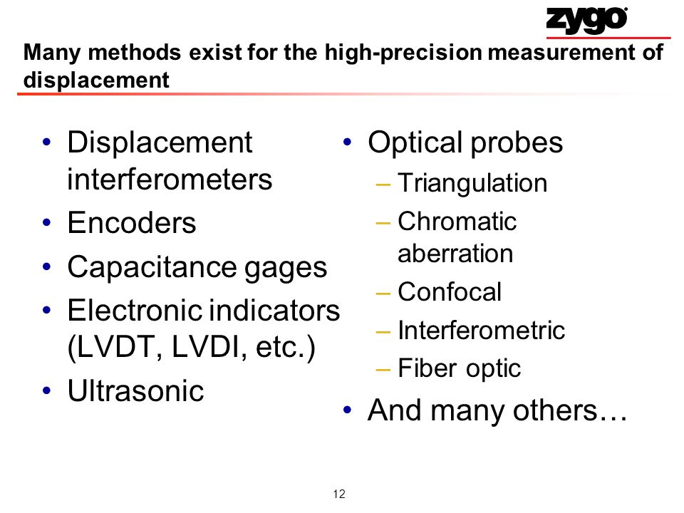 Many methods exist for the high-precision measurement of displacement