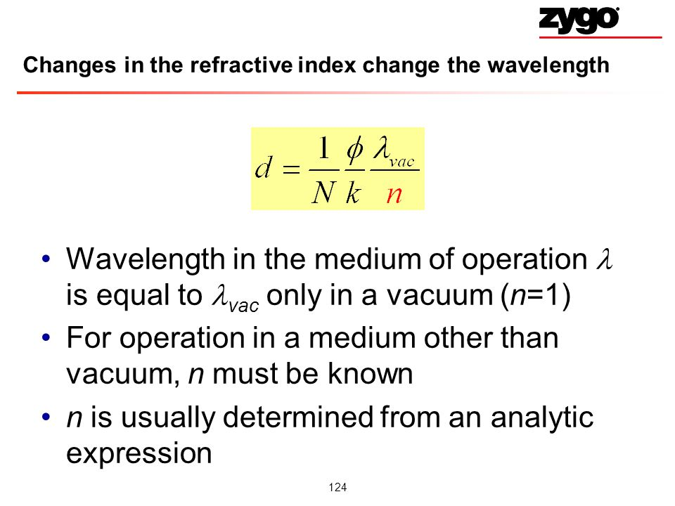 Changes in the refractive index change the wavelength