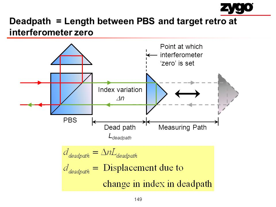 Deadpath = Length between PBS and target retro at interferometer zero