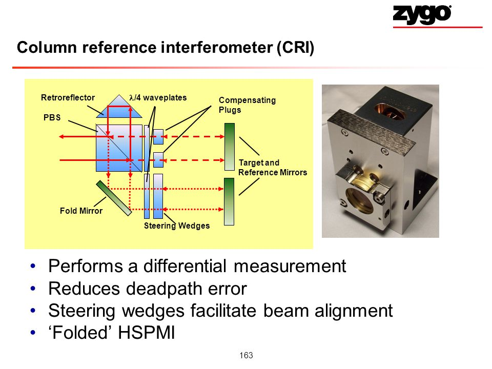 Column reference interferometer (CRI)