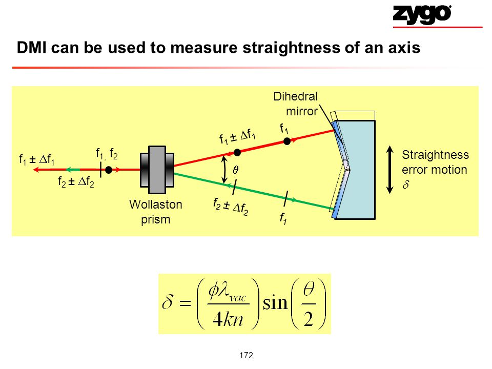 DMI can be used to measure straightness of an axis
