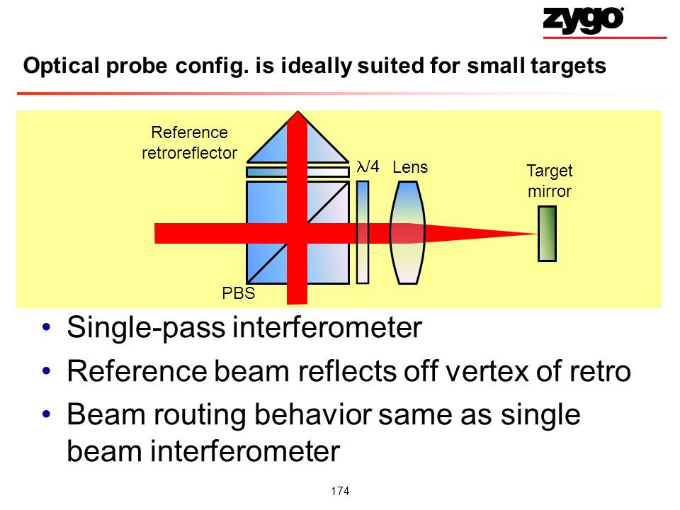 Optical probe config. is ideally suited for small targets
