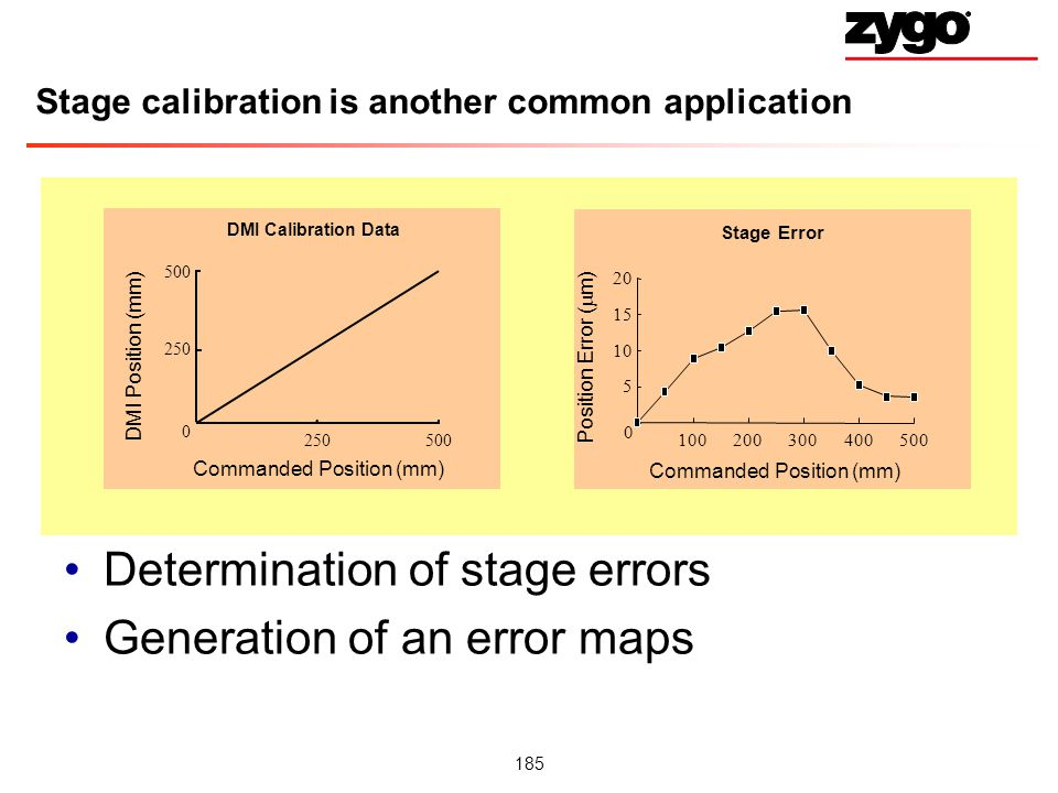 Stage calibration is another common application