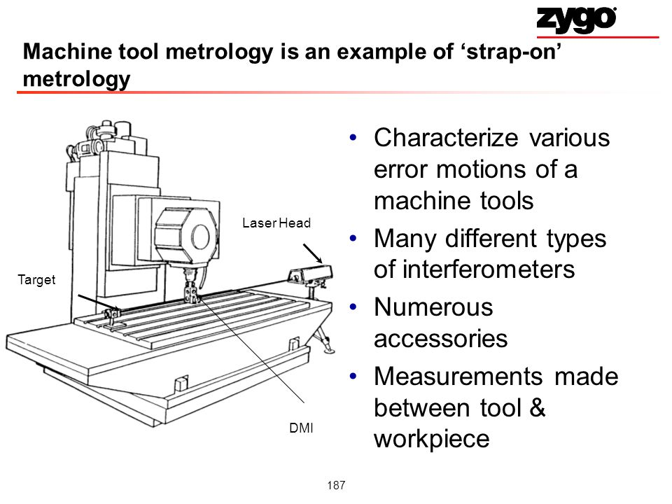 Machine tool metrology is an example of 'strap-on' metrology