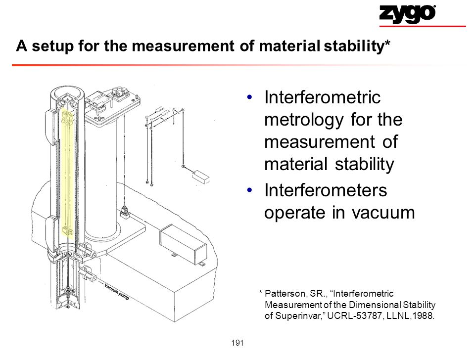 A setup for the measurement of material stability*