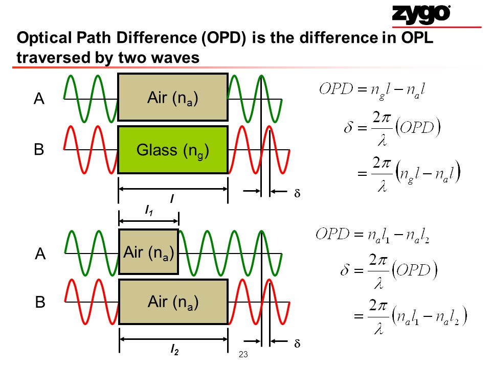 Optical Path Difference (OPD) is the difference in OPL traversed by two waves