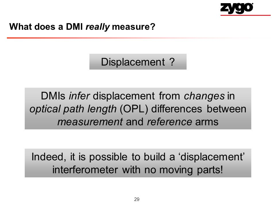 What does a DMI really measure