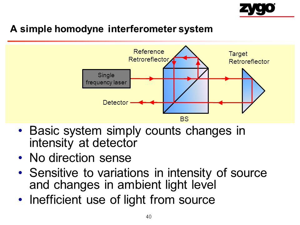 A simple homodyne interferometer system