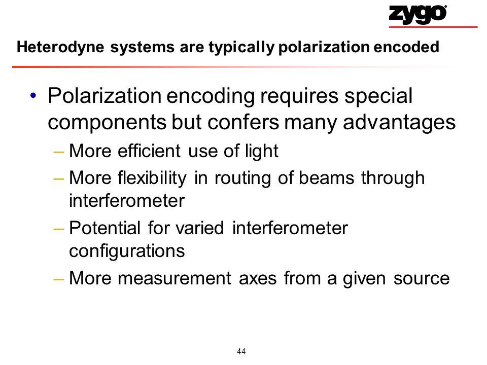 Heterodyne systems are typically polarization encoded