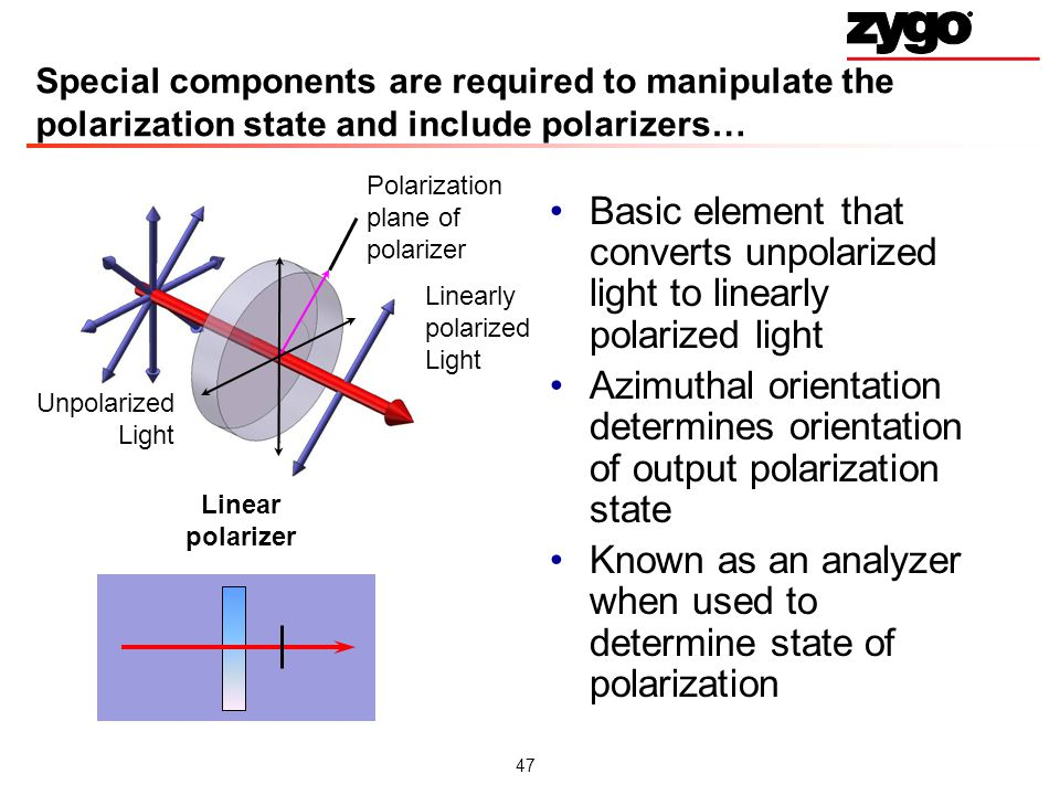 Known as an analyzer when used to determine state of polarization