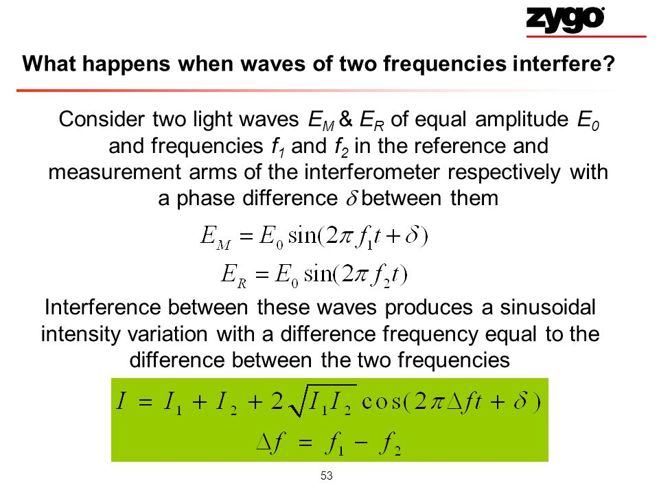 What happens when waves of two frequencies interfere