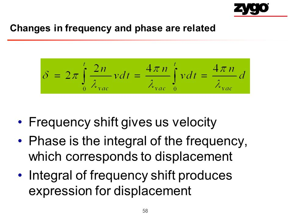 Changes in frequency and phase are related