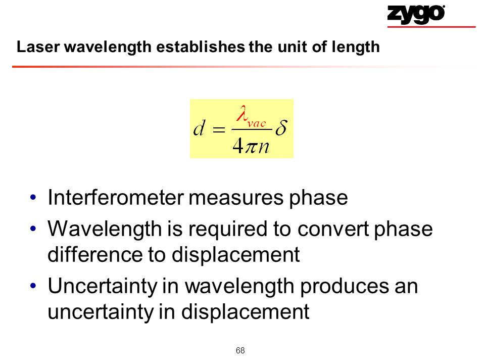 Laser wavelength establishes the unit of length