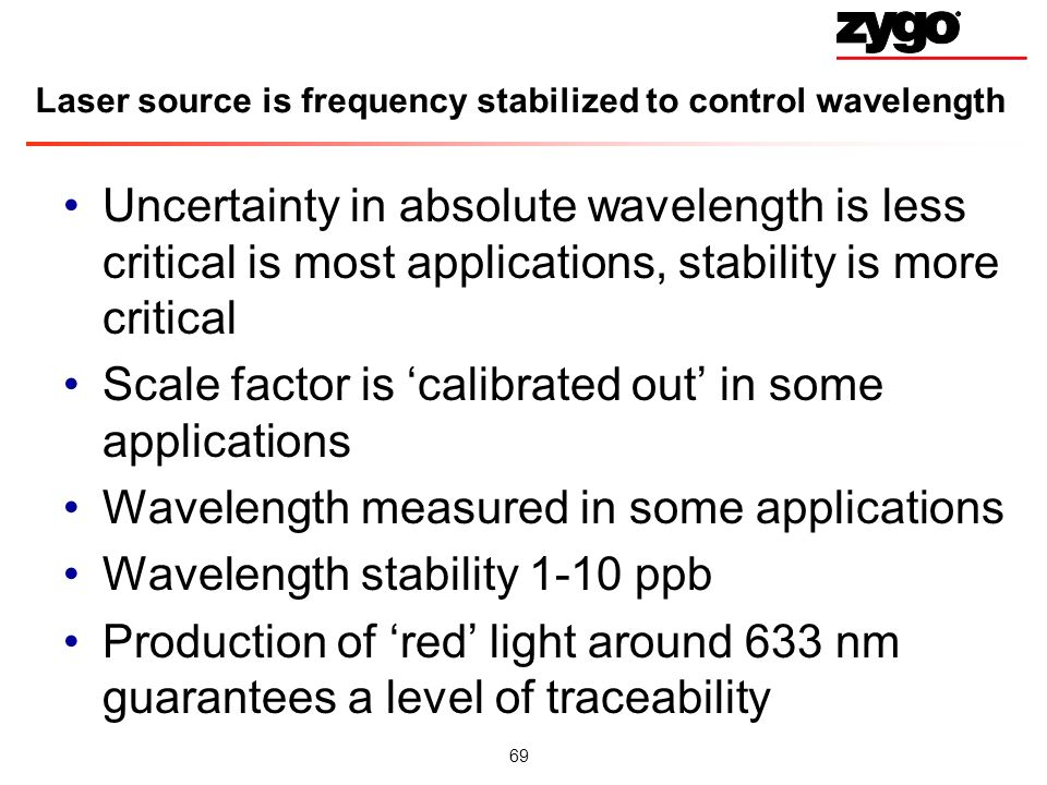 Laser source is frequency stabilized to control wavelength