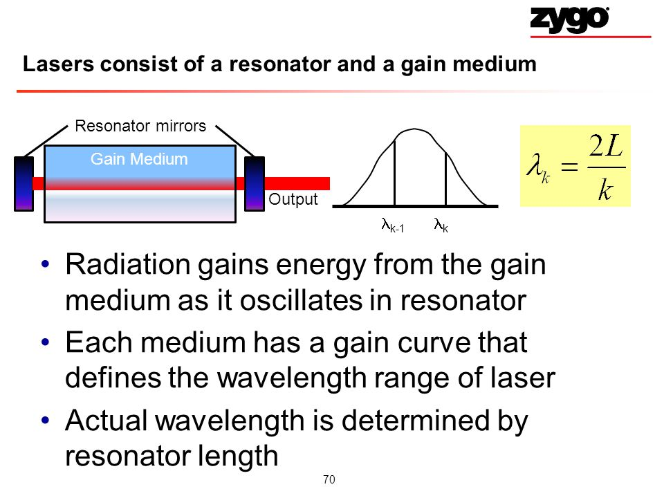 Lasers consist of a resonator and a gain medium