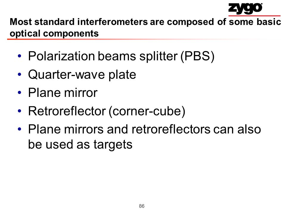 Polarization beams splitter (PBS) Quarter-wave plate Plane mirror