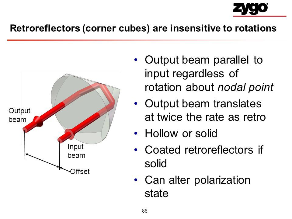 Retroreflectors (corner cubes) are insensitive to rotations