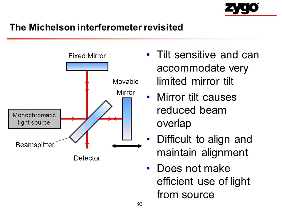 The Michelson interferometer revisited