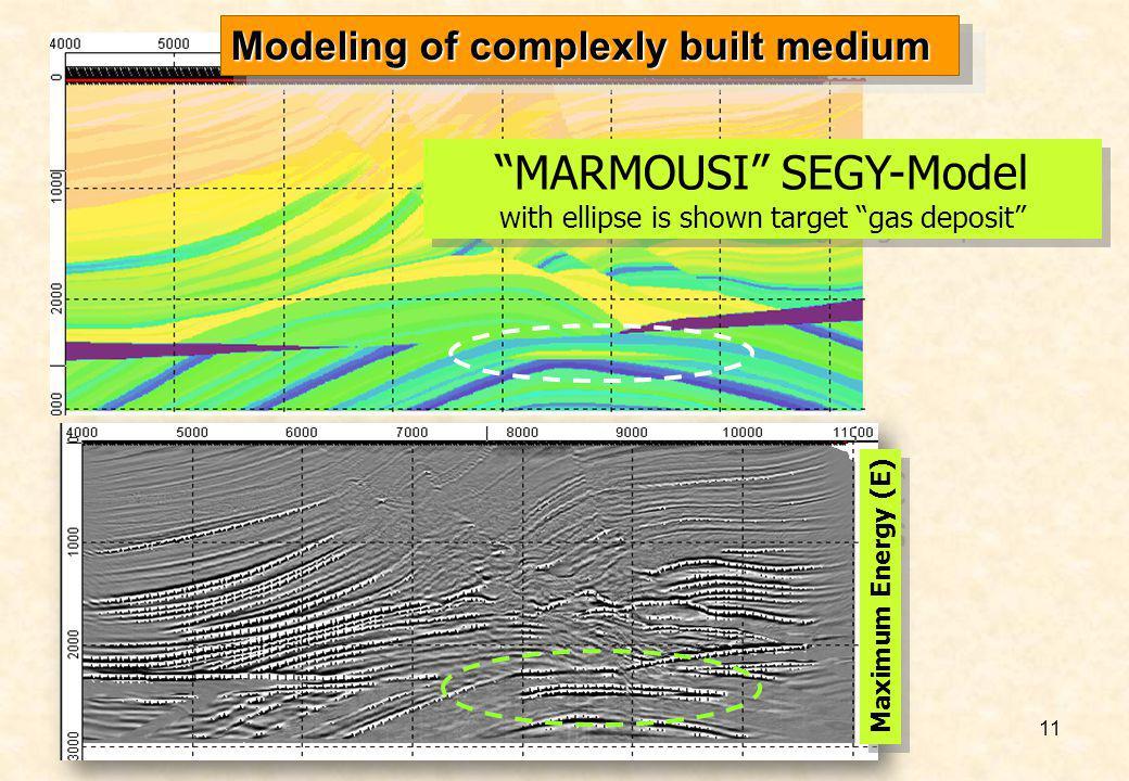 MARMOUSI SEGY-Model