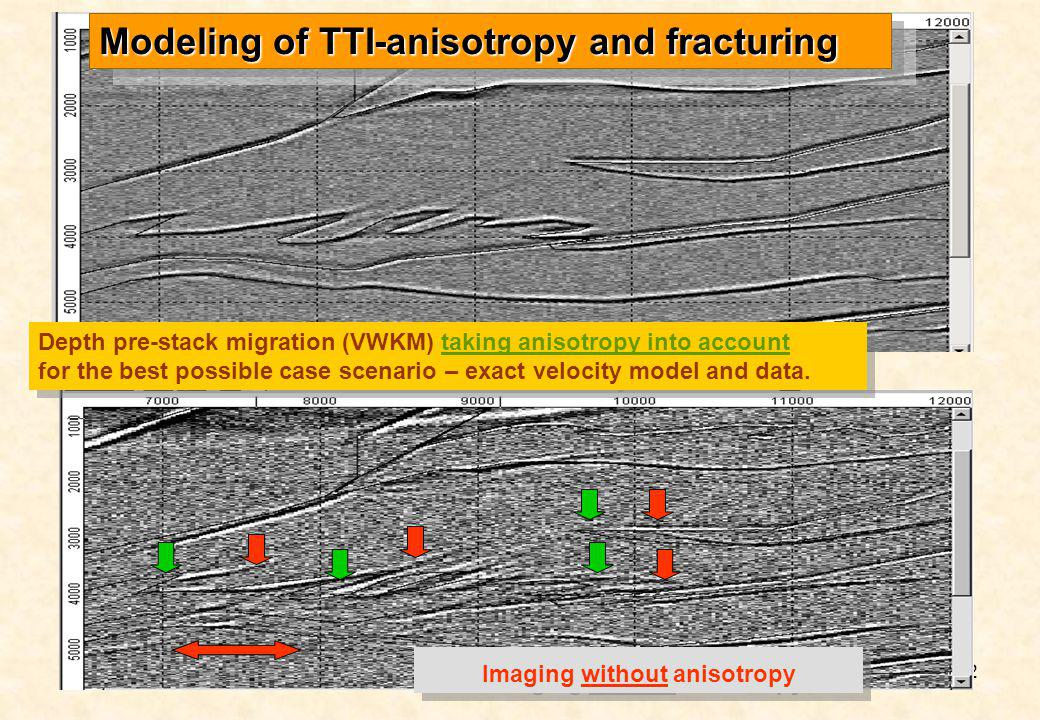 Imaging without anisotropy