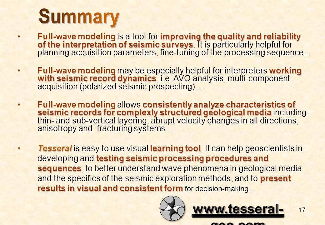 Summary www.tesseral-geo.com