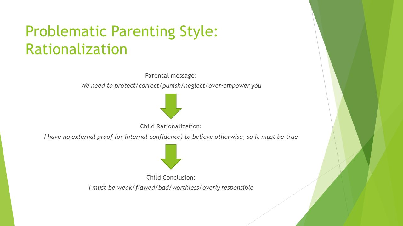 Problematic Parenting Style: Rationalization