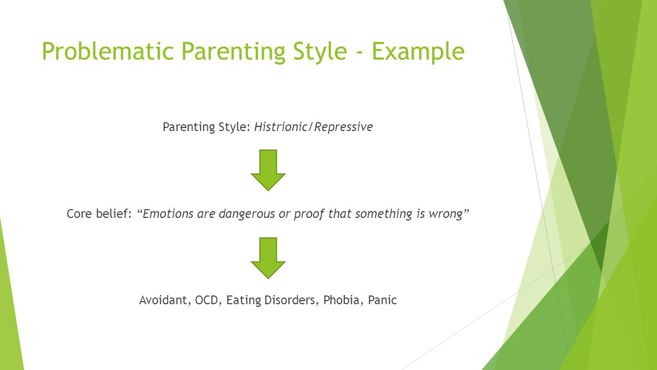 Problematic Parenting Style - Example