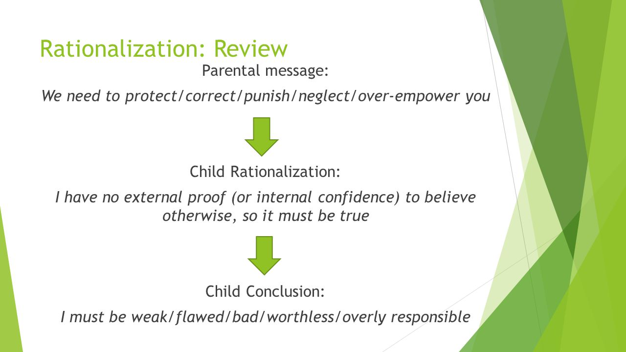 Rationalization: Review