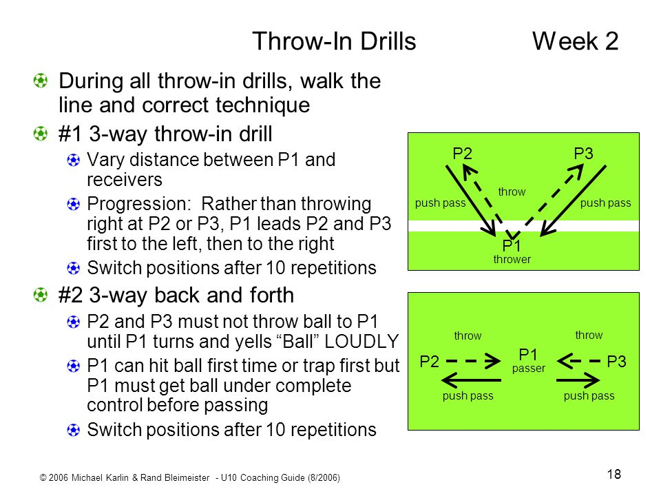 Throw-In Drills Week 2 During all throw-in drills, walk the line and correct technique. #1 3-way throw-in drill.