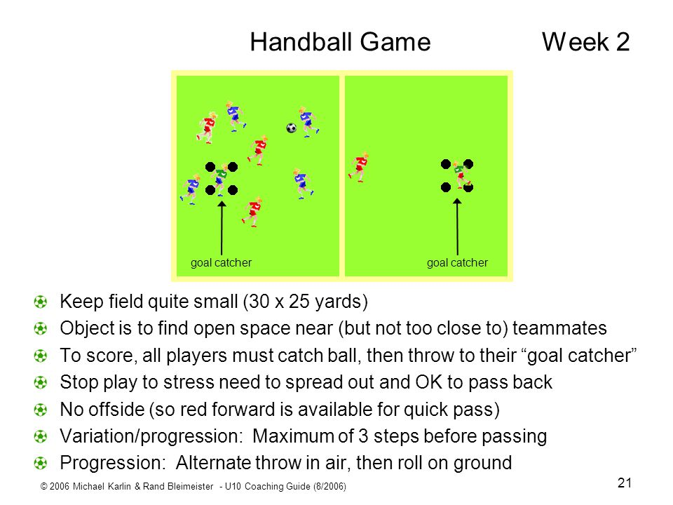 Handball Game Week 2 Keep field quite small (30 x 25 yards)