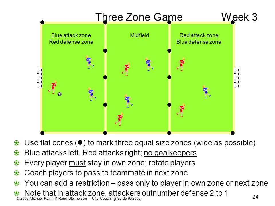 Three Zone Game Week 3 Blue attack zone. Red defense zone. Red attack zone. Blue defense zone. Midfield.