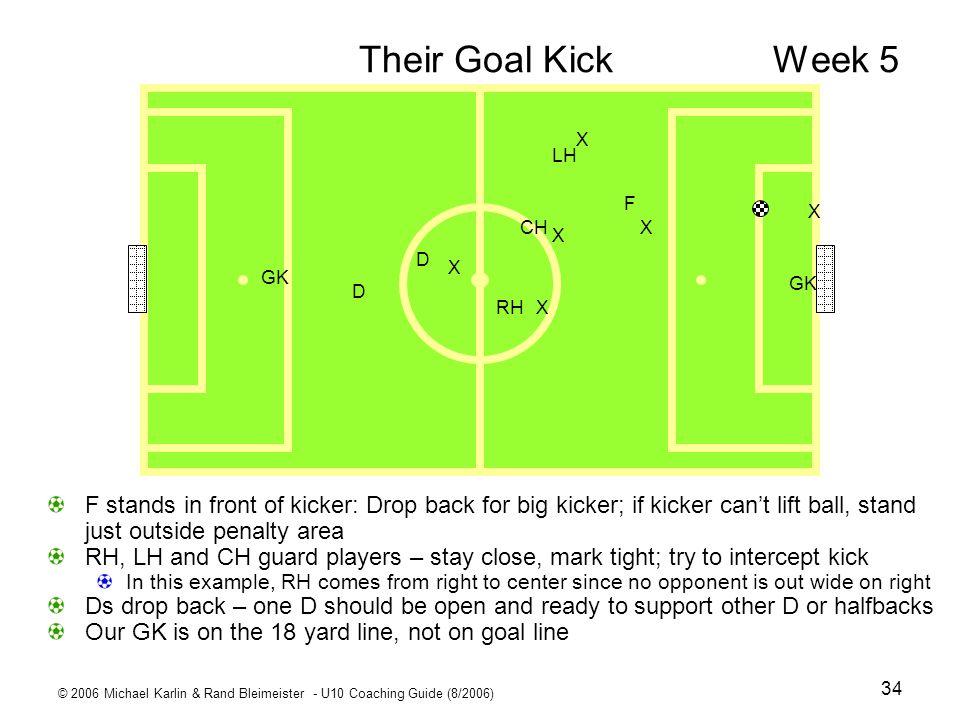Their Goal Kick Week 5 X. D. CH. LH. RH. F. GK.