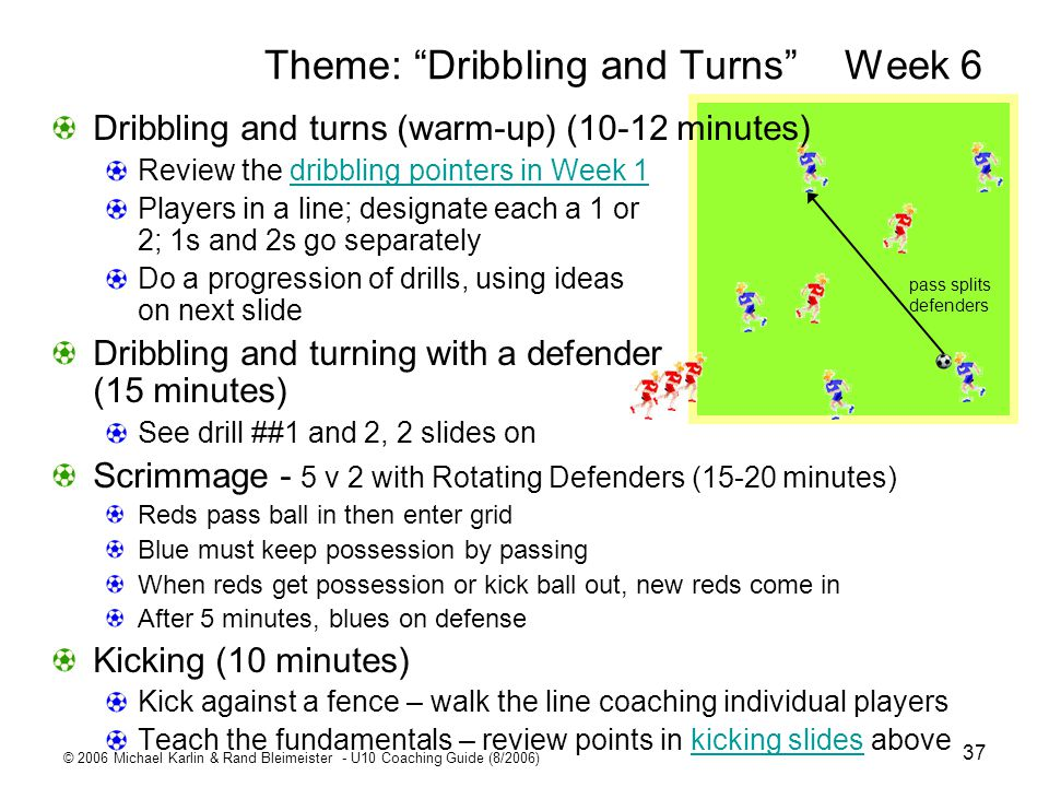 Theme: Dribbling and Turns Week 6