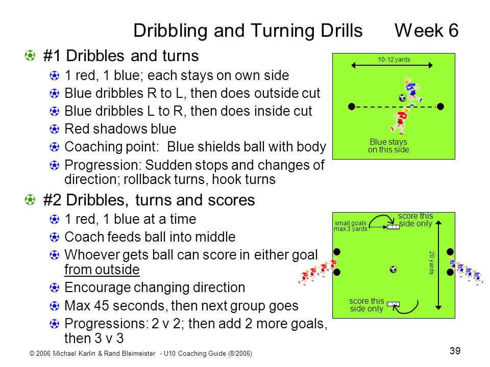 Dribbling and Turning Drills Week 6