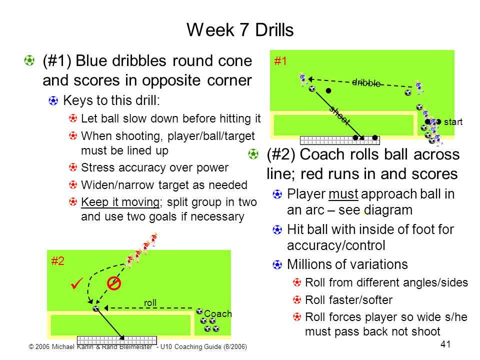 Week 7 Drills (#1) Blue dribbles round cone and scores in opposite corner. Keys to this drill: Let ball slow down before hitting it.