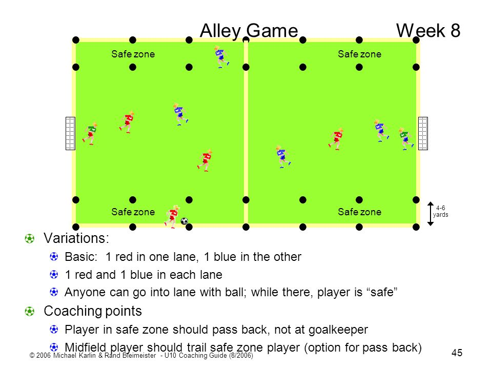 Alley Game Week 8 Variations: Coaching points            