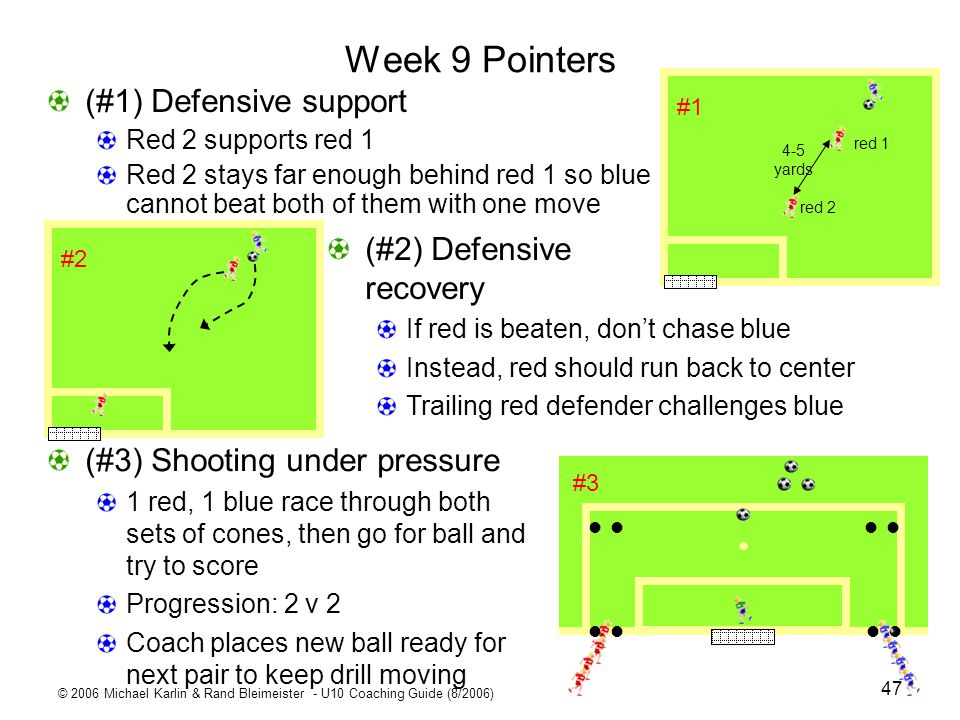 Week 9 Pointers (#1) Defensive support (#2) Defensive recovery