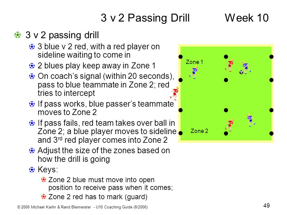 3 v 2 Passing Drill Week 10 3 v 2 passing drill