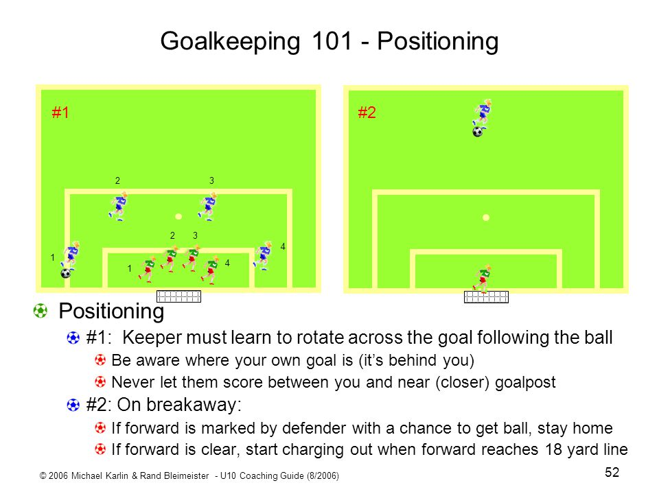 Goalkeeping Positioning