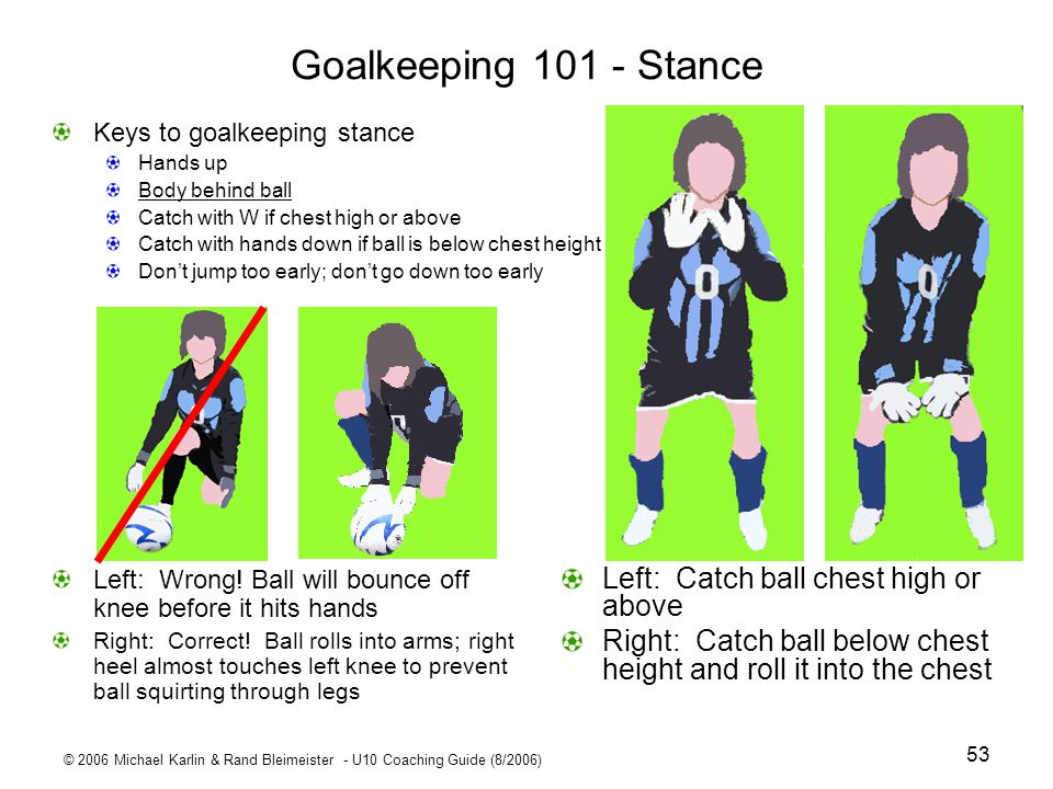 Goalkeeping Stance Left: Catch ball chest high or above