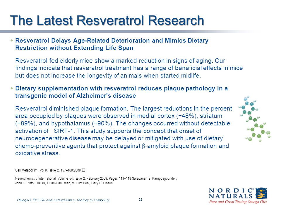 The Latest Resveratrol Research