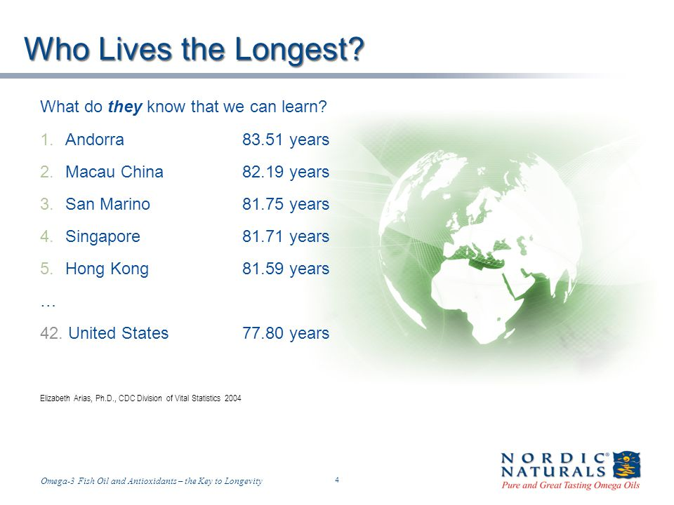 Who Lives the Longest What do they know that we can learn