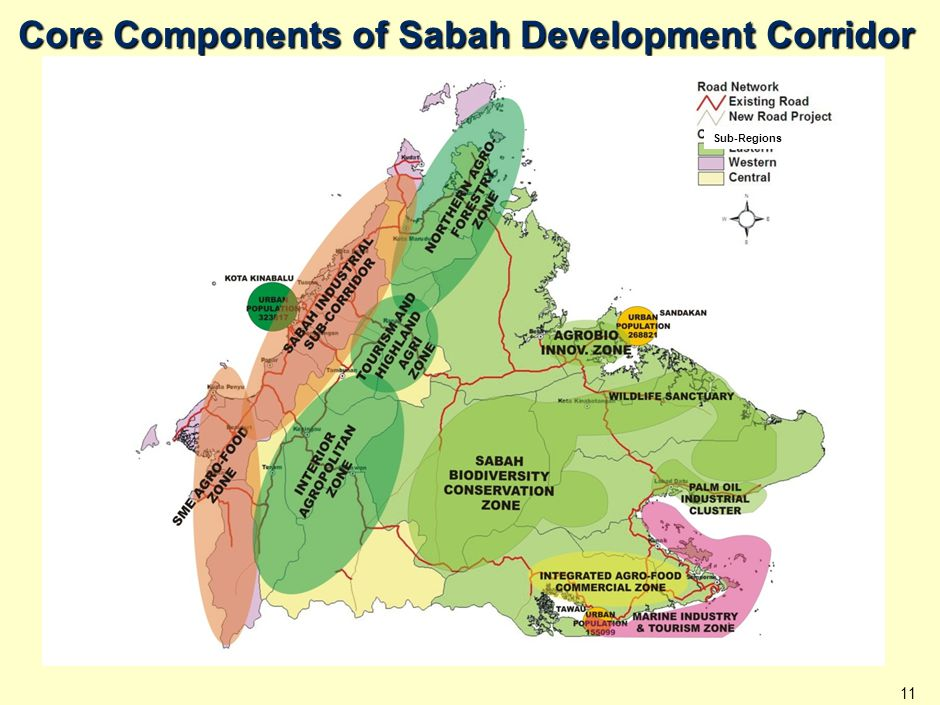 CURRENT URBAN HIERARCHY AND LINKAGES FOR SABAH