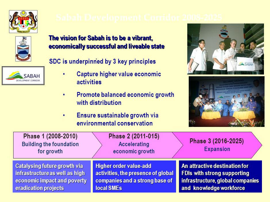 Sabah Development Corridor 29 January 2008