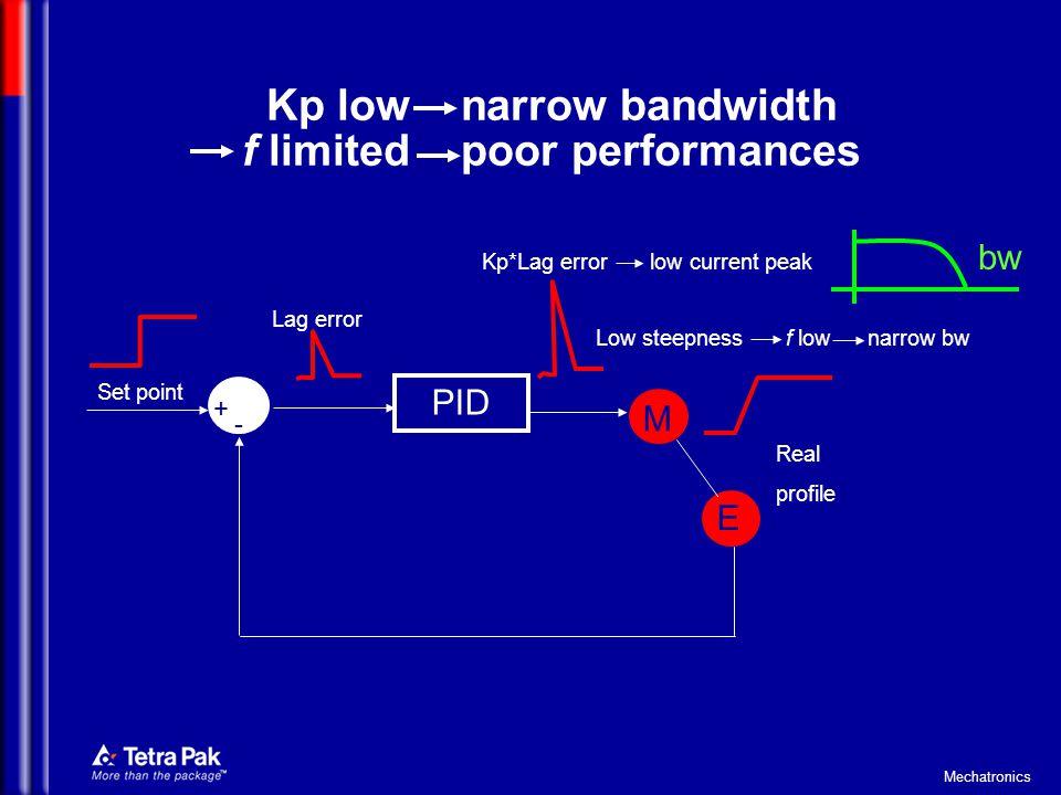 Kp low narrow bandwidth f limited poor performances