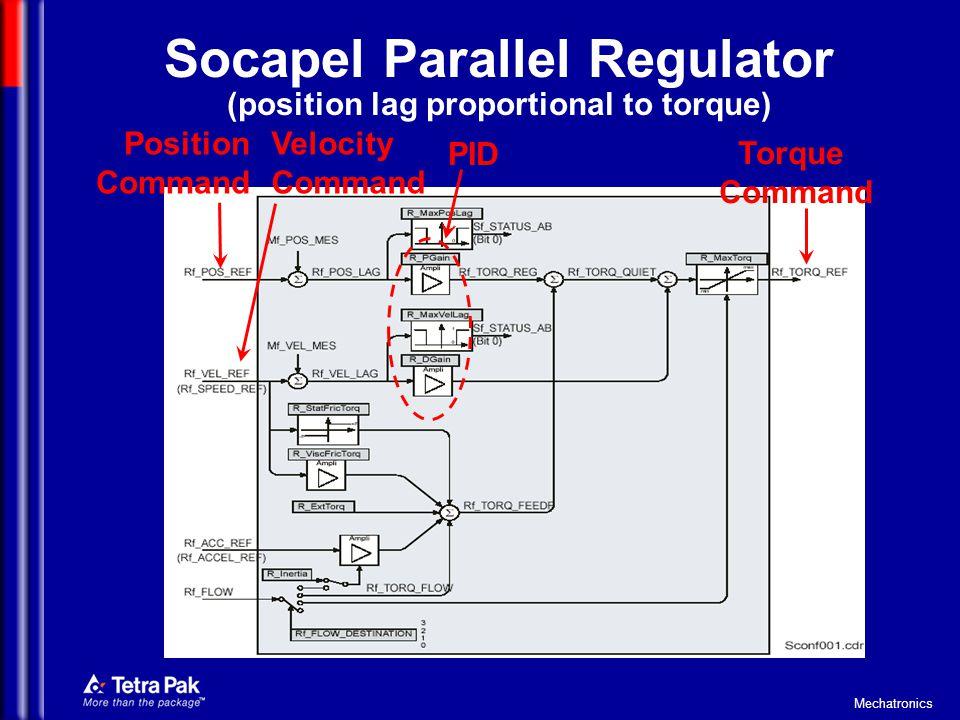 Socapel Parallel Regulator (position lag proportional to torque)