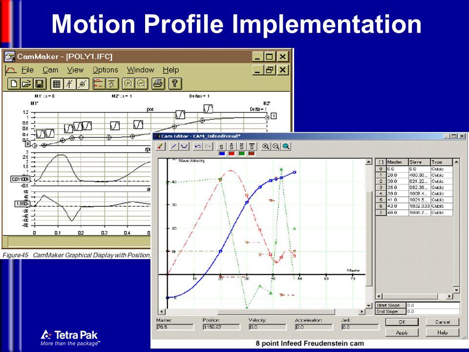 Motion Profile Implementation