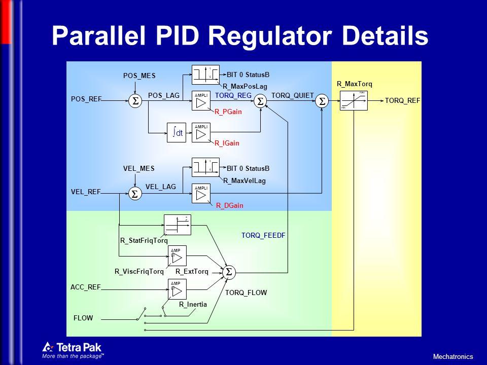 Parallel PID Regulator Details